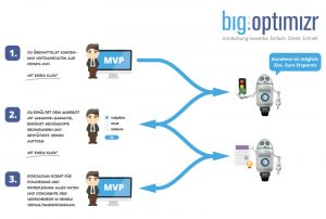 big:optimizr