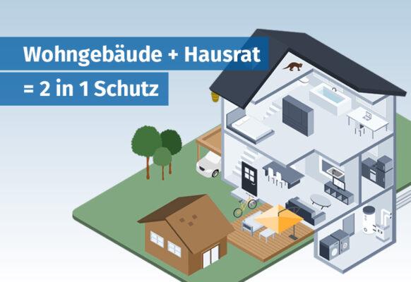 Wohngebäude und Hausrat